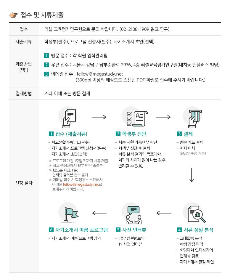 펠로우 자소서 캠프 프로그램 상세 안내 - 접수 및 서류제출