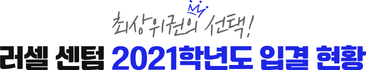 2021 러셀 센텀 2021학년도 수시 입결 현황