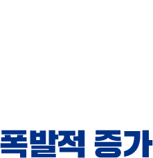 러셀 2021 최상위권반 점유율 61% 폭발적 증가